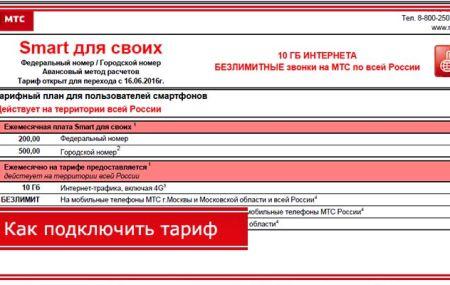 Коды для перехода на тарифный план МТС смарт «Для своих»