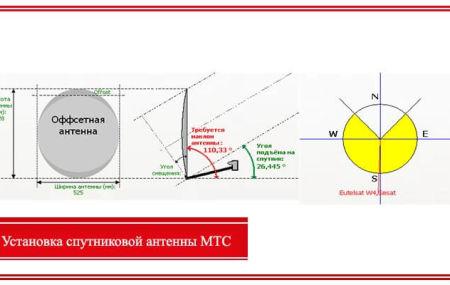 Настройка и установка спутниковой антенны и ТВ МТС самостоятельно