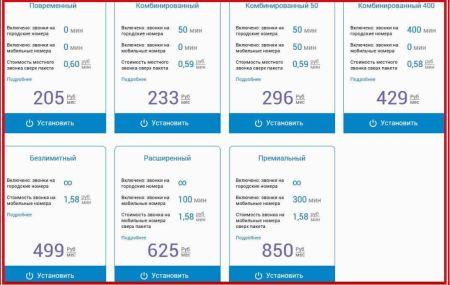 Тарифы МГТС на домашний телефон на 2019 год в Москве
