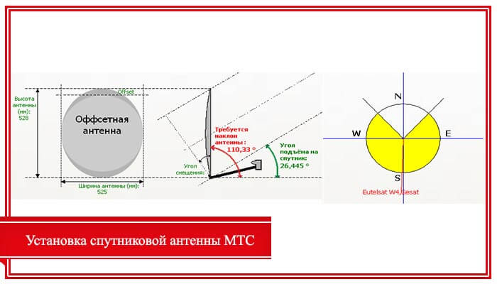установка спутниковой антенны мтс
