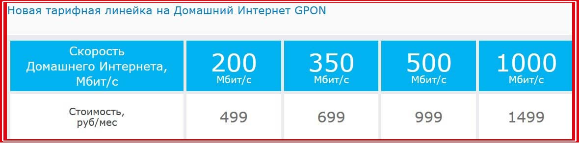 мгтс официальный сайт тарифы интернет и телевидение